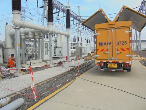 SF6 Gas-Insulated-Substations emissions wika